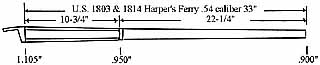 Barrel,